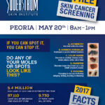 Skin Cancer Screening in Peoria