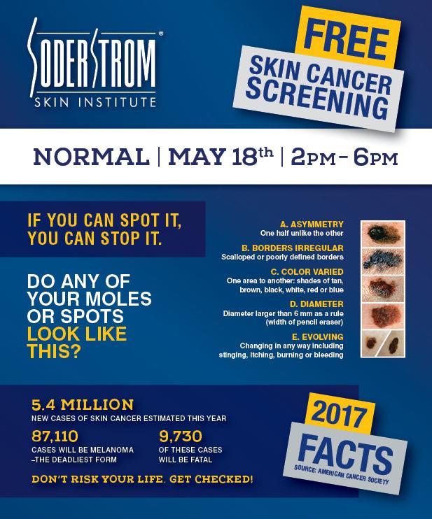 Skin Cancer Screening in Normal